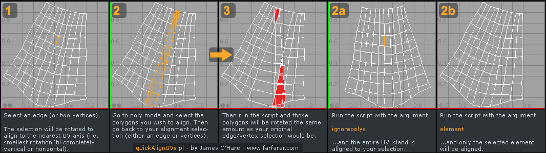 Example of Quick Align UVs functionality